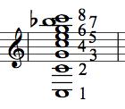 harmonic_series
